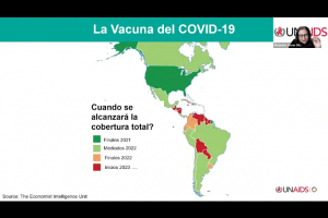 Vacunas para covid 19 y Vih